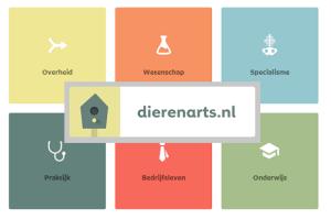 blokken-dierenarts.nl